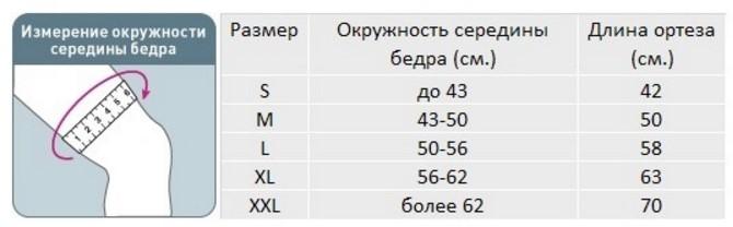 таблица размеров ортеза