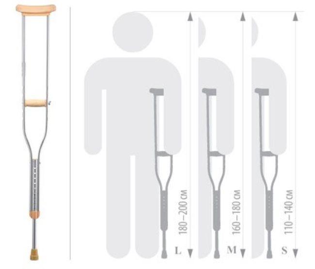 Размер стандартных изделий