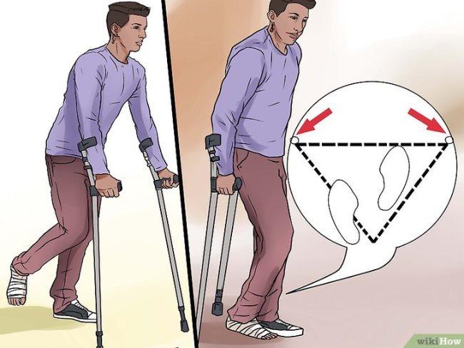 Схема ходьбы на костылях