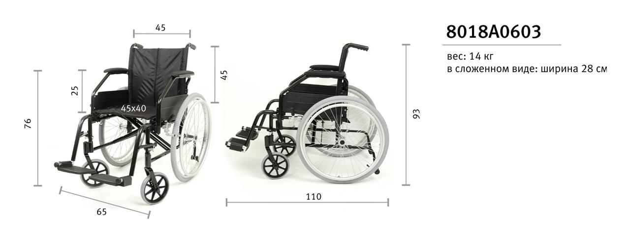 Стандартные размеры коляски